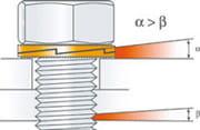 NordLock® technical explanation