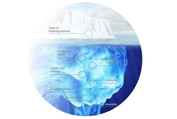 pic eisberg