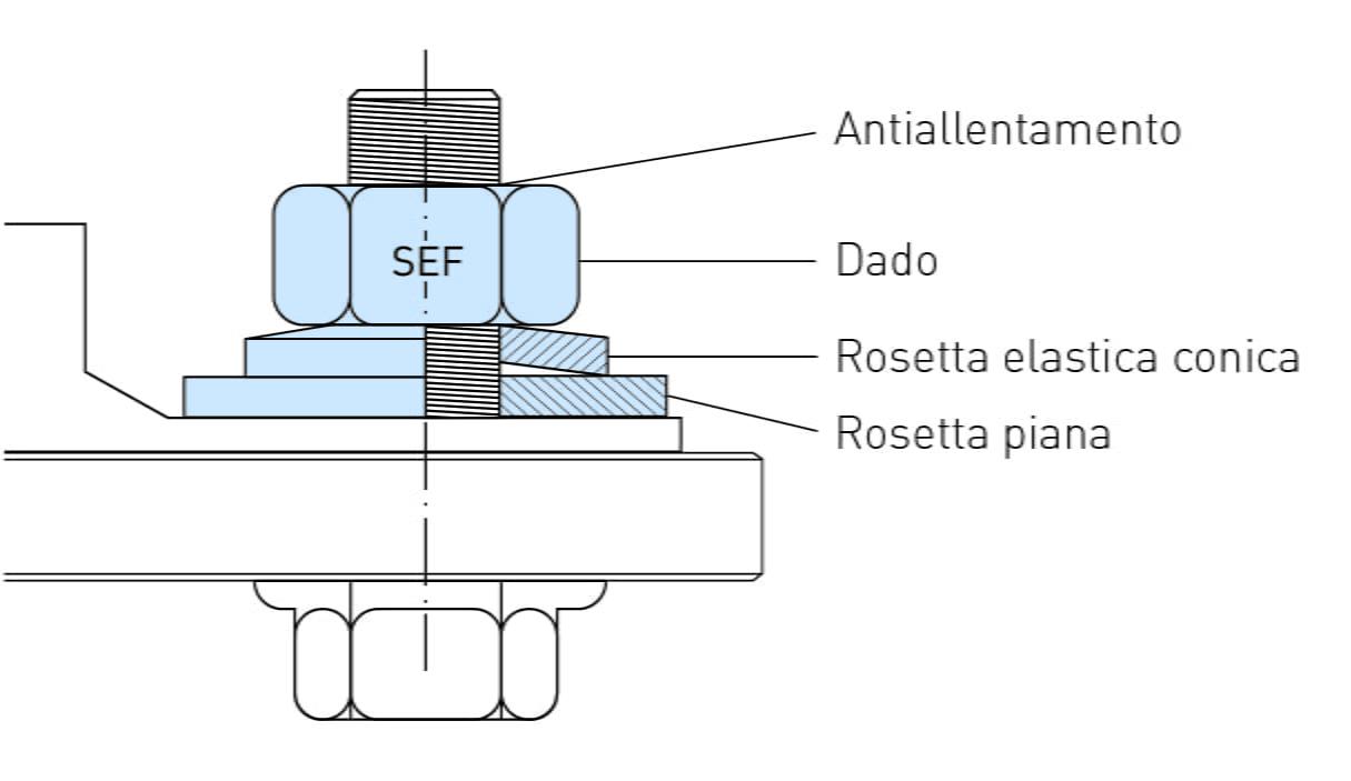 ecosny-SEF Visual
