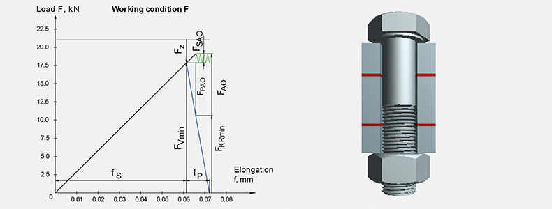 Calculation of Bolted Joint-Example