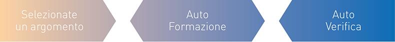Bossard Italia E-Learning