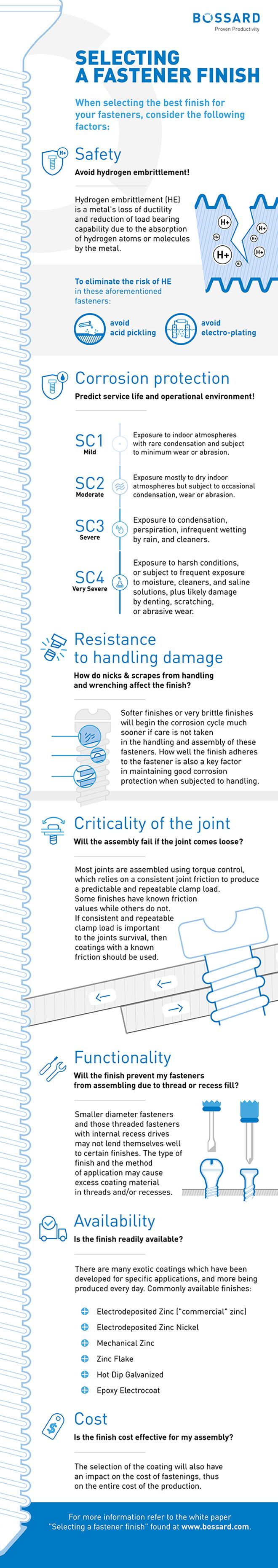 challenges in fastening