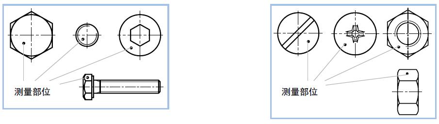 镀层厚度测定的参考区