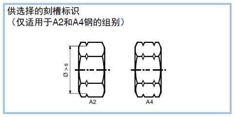 不锈钢螺母刻槽标识