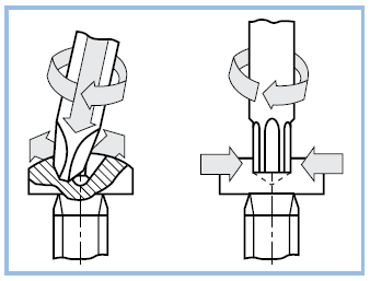 innenantrieb fuer schrauben technische vorteile der innensechsrund und torx plus antriebe und ihr wirtsch nutzen