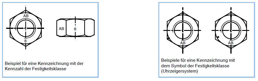 Kennzeichnung von Muttern nach ISO