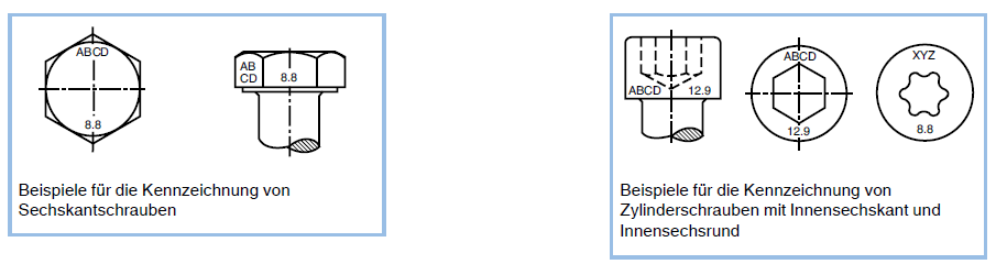 Kennzeichnung von Schrauben