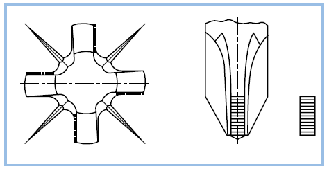 internal drives for screws cross recess Z