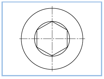 internal drives for screws hexagon socket