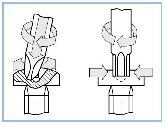 internal drives for screws technical advantage of hexalobular socket and torx plus