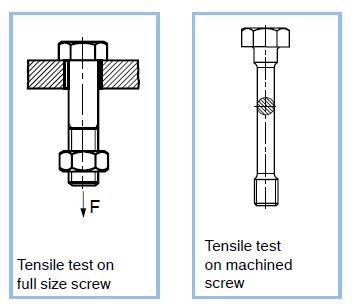 Tensile strength Rm