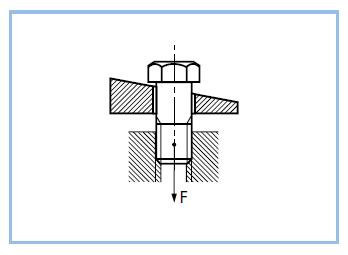 Tensile strength under wedge loading