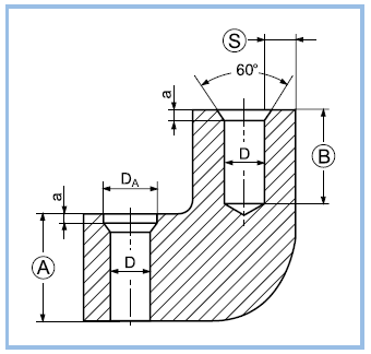the pilot hole can be driller or formed during die casting