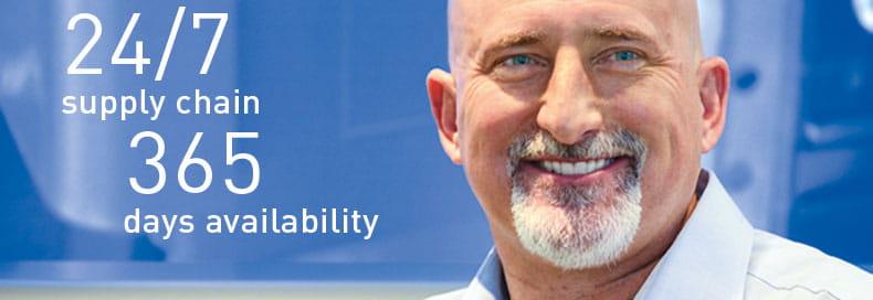 365 days availability