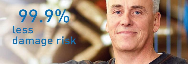 损失风险降低99.9%