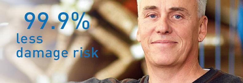 99.9 % less damage risk