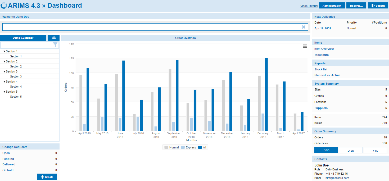 ARIMS Customer Dashboard
