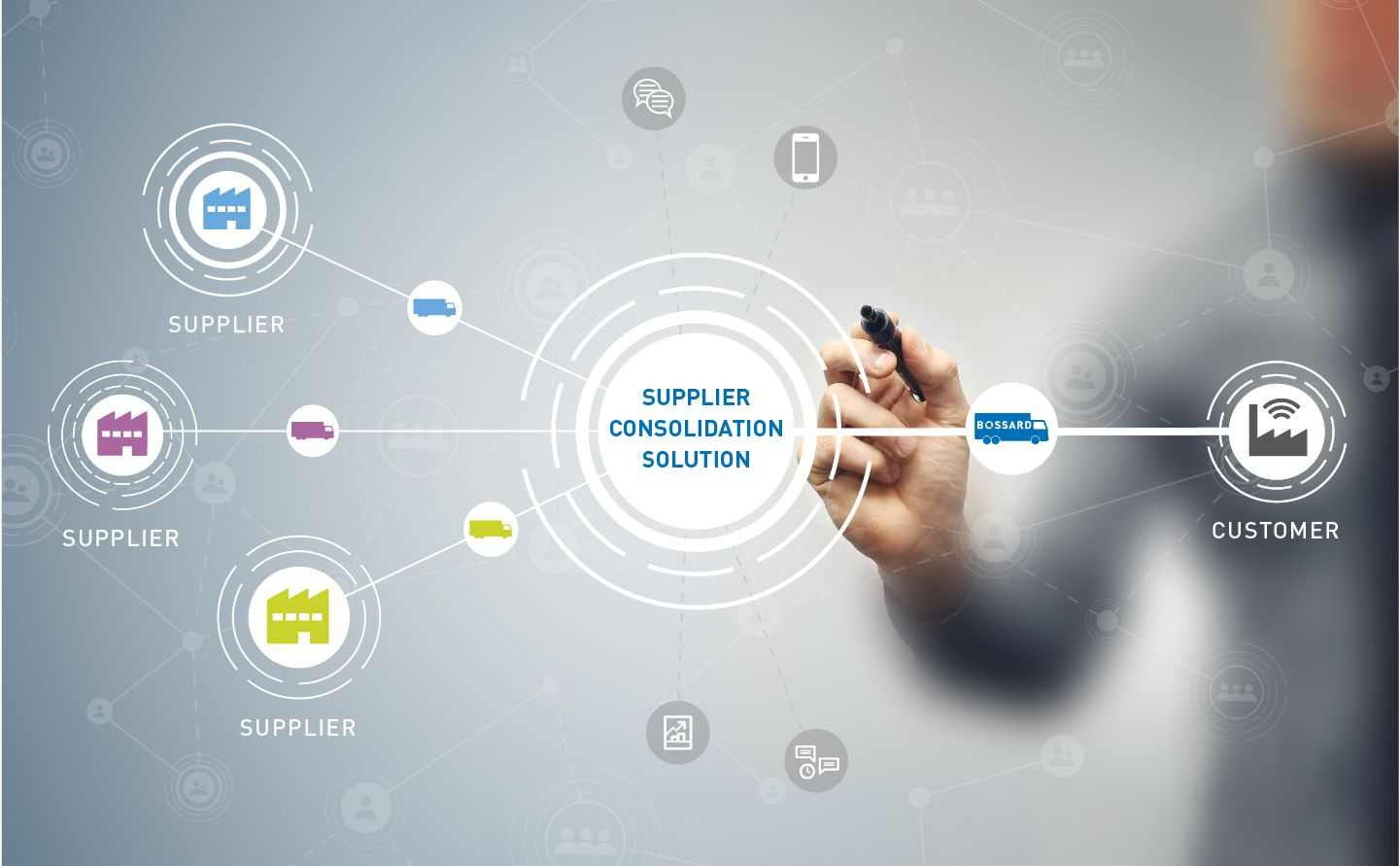 Supplier Consolidation Solution